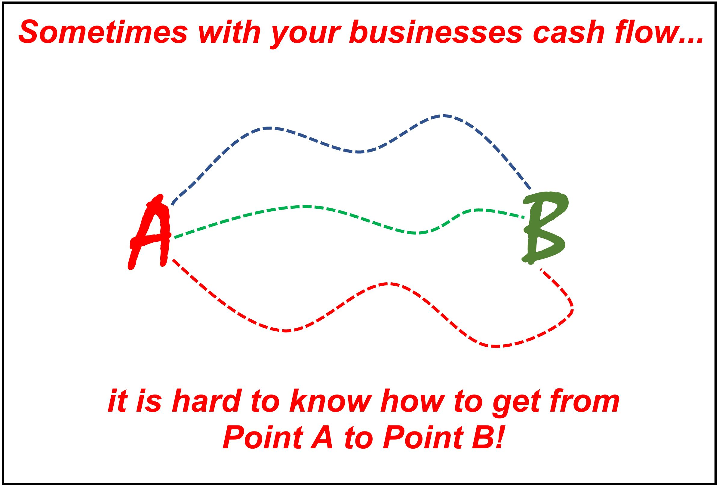 Factoring, Equipment Loans, Bridge or Term Loans, Lines of Credit and Many Other Types of Financing 11